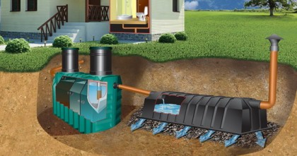 Системы канализации дома