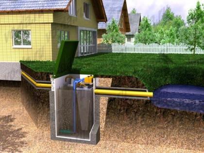 Как выбрать локальную систему очистки?