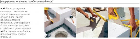 сооружение кладки из газобетонных блоков