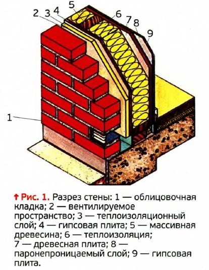рис 1