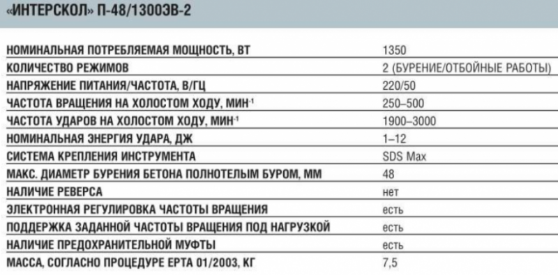 interskol-p-481300ev-2