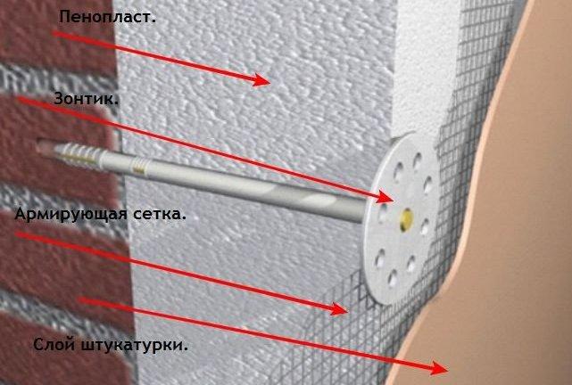 Как наклеить пенопласт на стены для утепления
