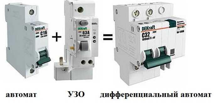 Устройства защиты электрической сети