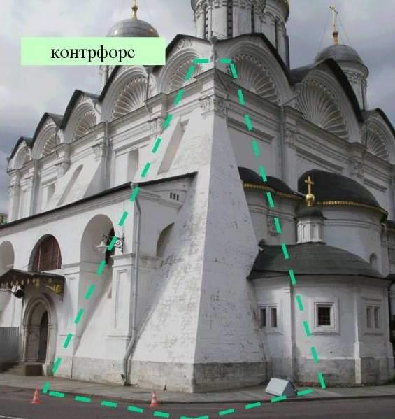 Контрфорс в архитектуре