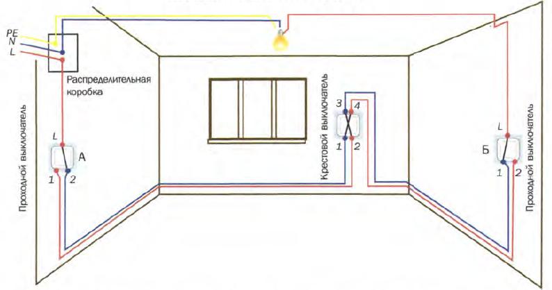 Монтаж проводки в доме и квартире