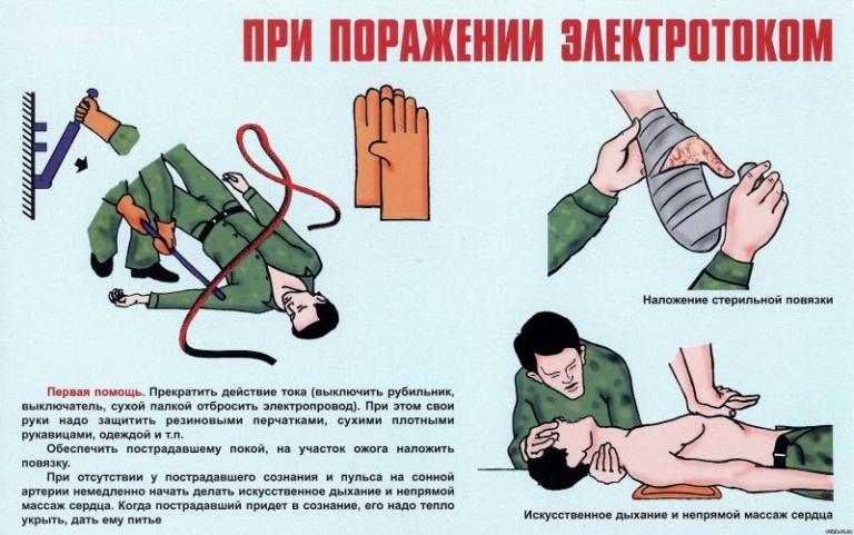 Первая помощь при поражениях электрическим током