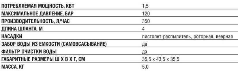 Технические характеристики Bosch EasyAquatak 120