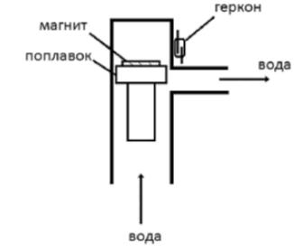 Схема поплавкового датчика протока