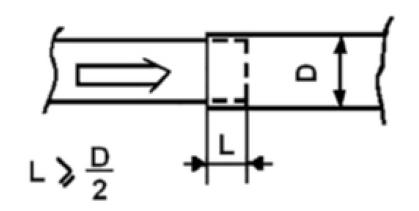 Соединительные трубы для дымохода газового котла