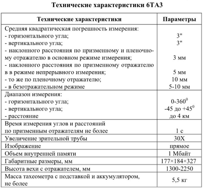 Технические характеристики 6ТА3