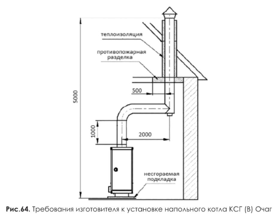 Установка газовых отопительных водонагревателей
