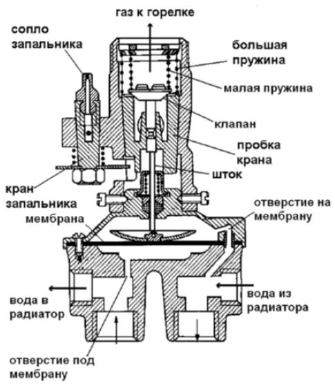 Газовая колонка КГИ-56
