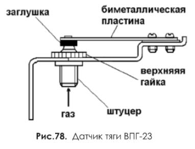 Датчик тяги ВПГ-23
