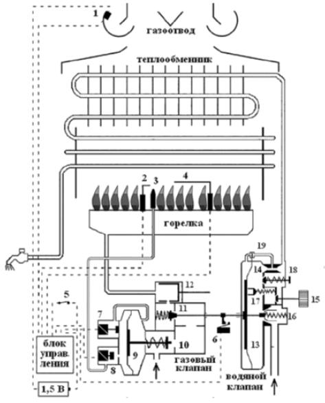 Функциональная схема водонагревателя FAST CF Е