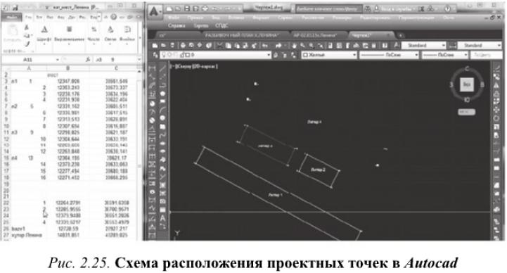 Схема расположения проектных точек в Autocad