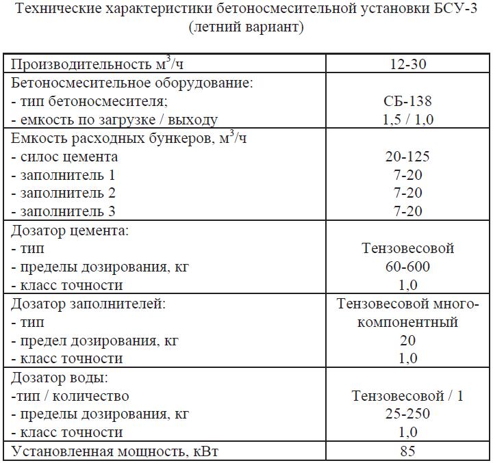 Технические характеристики бетоносмесительной установки БСУ-3 летний вариант