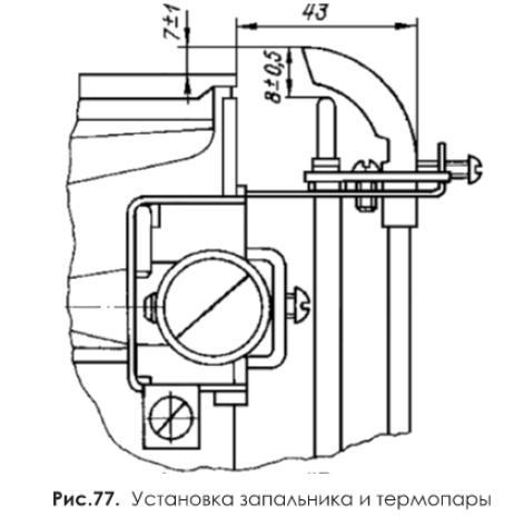 Установка запальника и термопары