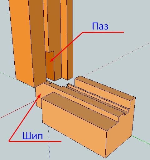 Сборка дверной коробки «шип в паз»