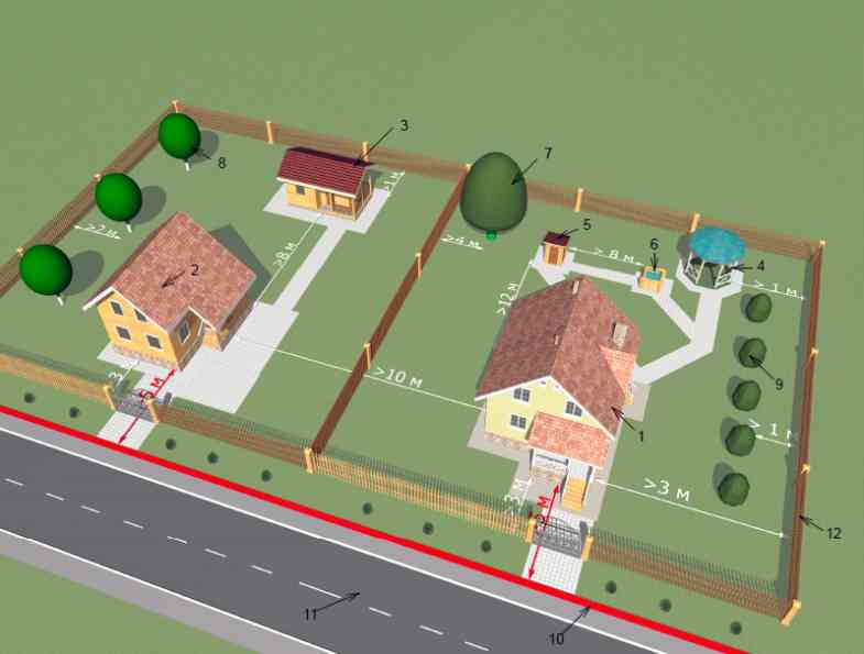 Как правильно расположить дом на земельном участке?