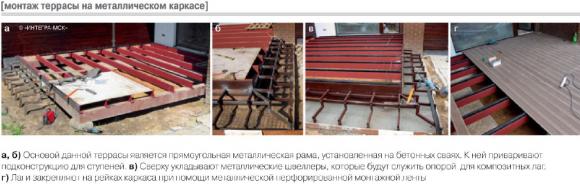 монтаж терассы на металическом каркасе