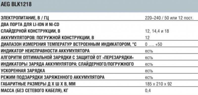 aeg-blk1218