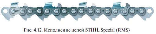 Исполнение цепей STIHL Spezial (RMS)