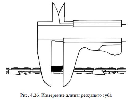 Рис. 4.26. Измерение длины режущего зуба