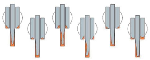Износ поверхности скольжения режущих зубьев, соединительных и ведущих звеньев