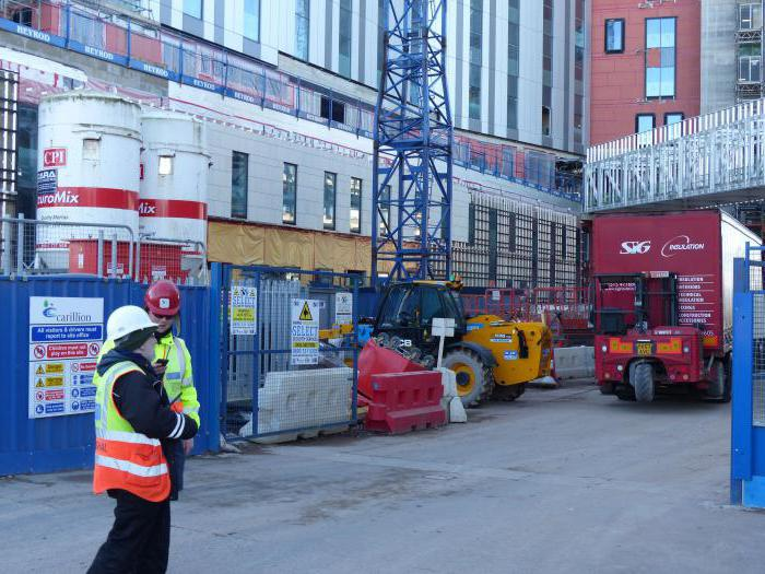 Опасные зоны влияния кранов и других строительных машин