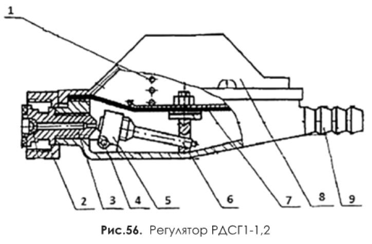 Регулятор РДСГ1-1,2