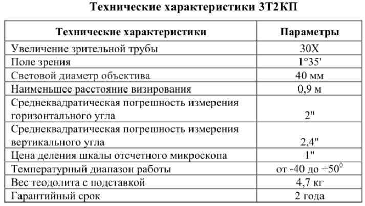 Технические характеристики 3Т2КП