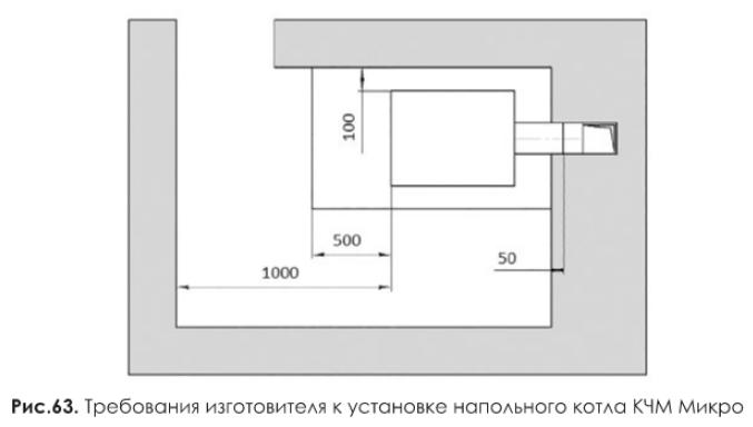 Требования изготовителя к установке напольного котла КЧМ Микро