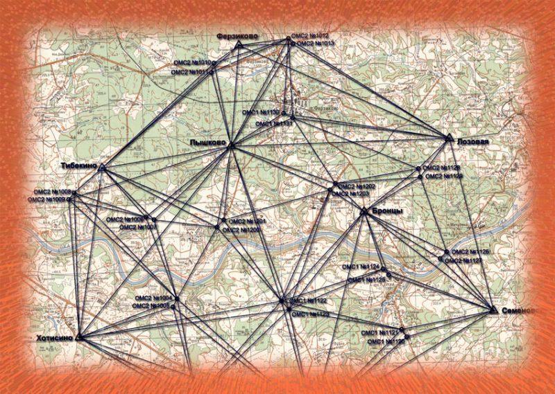 Общие сведения о геодезических сетях