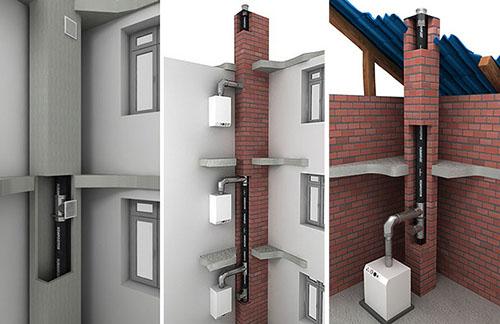 Проверка и ремонт дымоходов и вентканалов газового оборудования