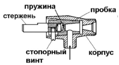 Кран газовой плиты