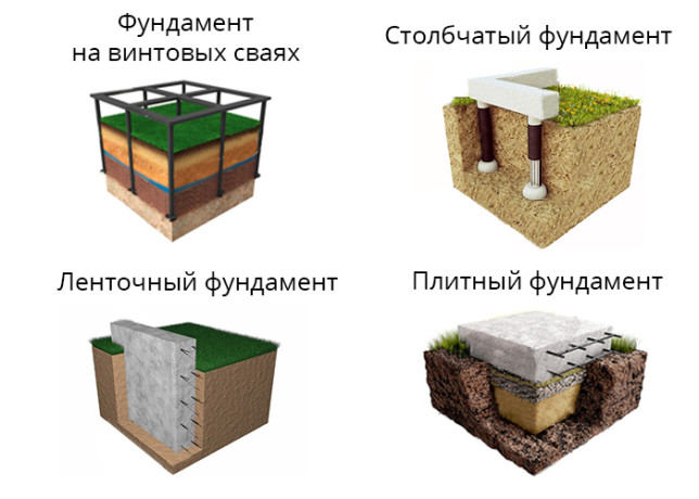 Основные виды фундаментов, используемые в строительстве